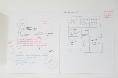 Five sense tracking tool